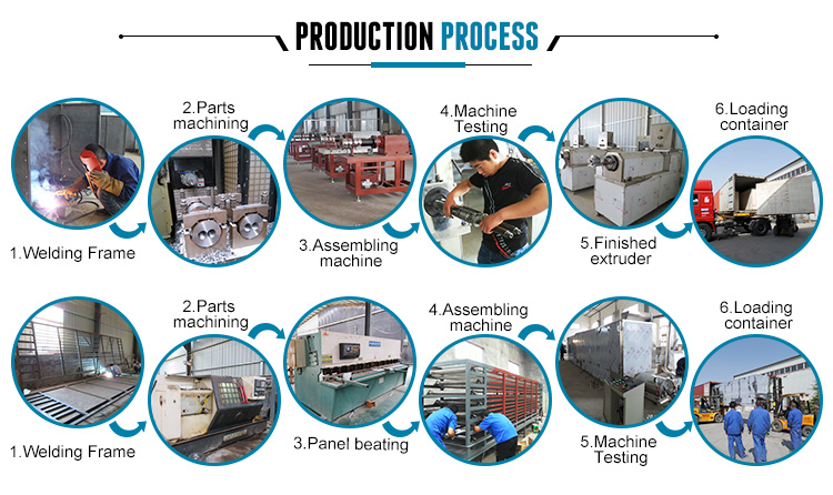 processing chart.jpg