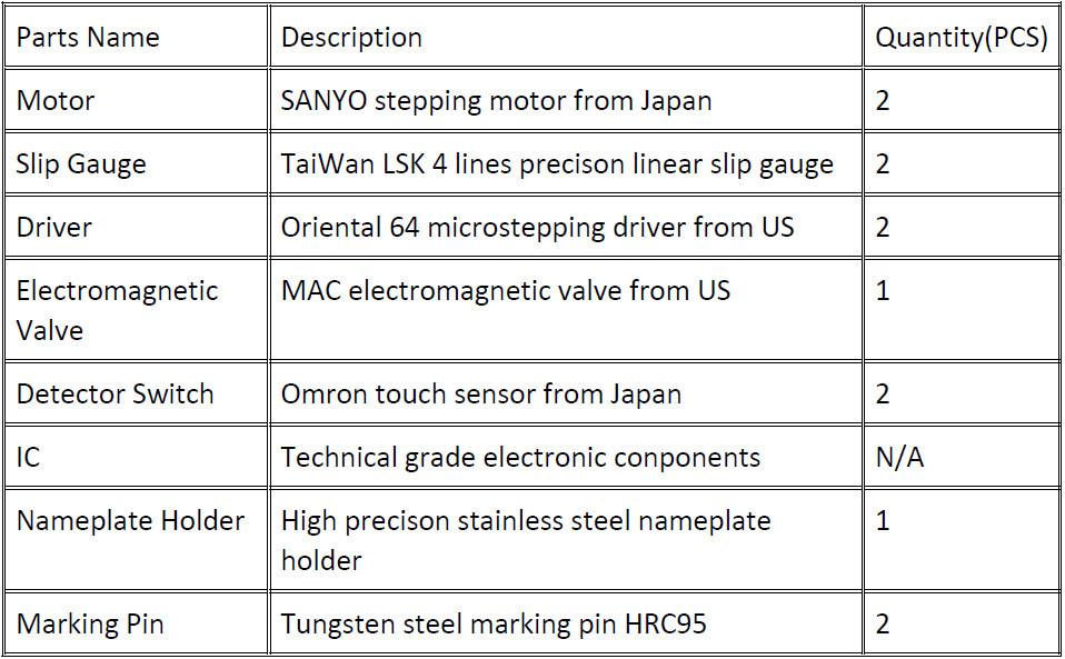 Characters/letters/vin Code/serial Numbers/ Metal Pneumatic Pin Cnc Dot  Peen Marking Machine - Buy Pneumatic Marking Machine,Dot Pin Marking  Machine