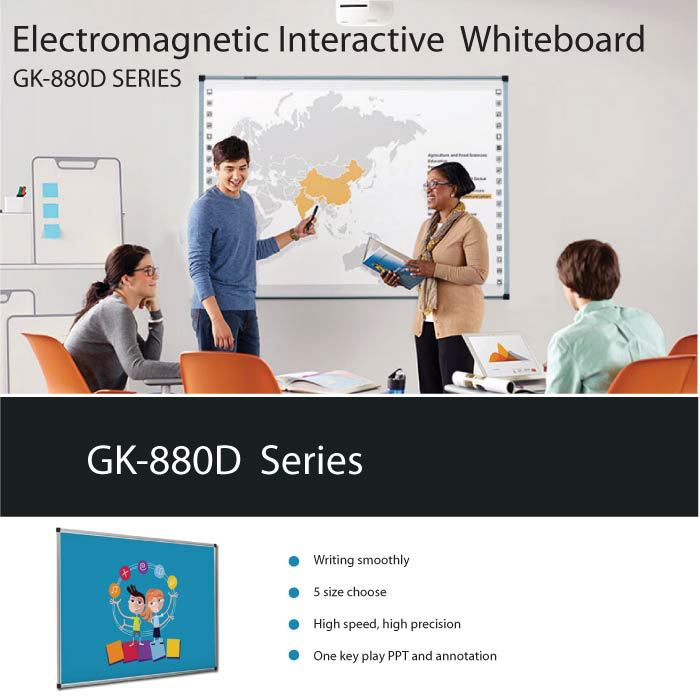 China Gk-880h Series Whiteboard Type And No Folded Interactive ...