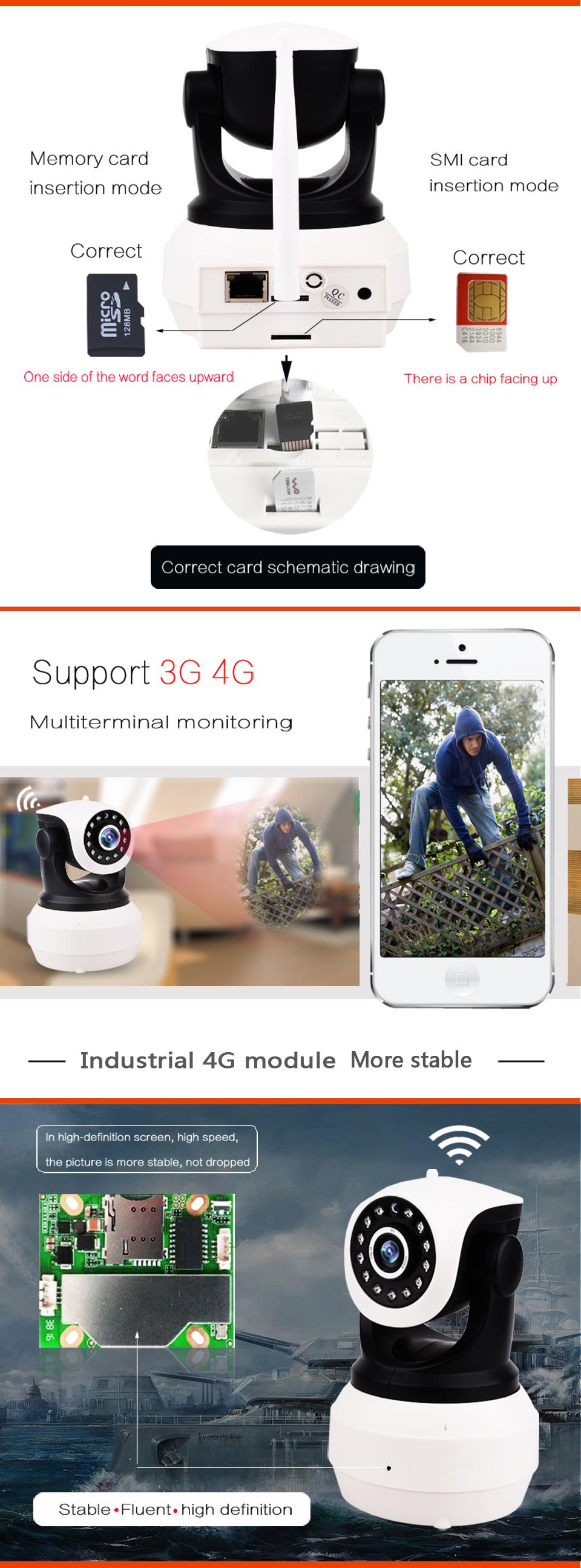 ワイヤレス Wifi 1080 720P の HD PTZ パンチルト IP カメラ GSM P2P ネットワークホームセキュリティカメラサポート 4 グラム SIM カード