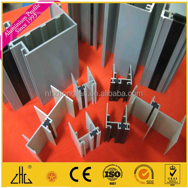 China Asia Aluminum, China Asia Aluminum Manufacturers and