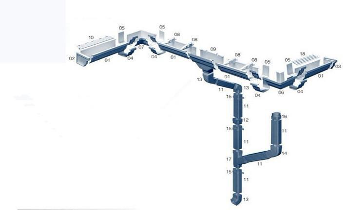 Pvc Gutter Holder For Rainwater Gutter System Shifang Pipe