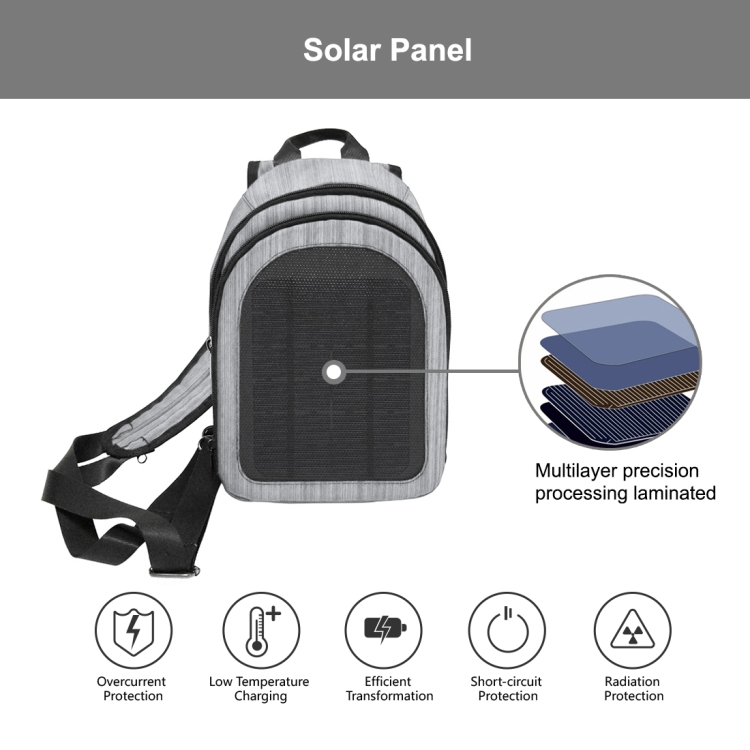 2020 Top Sale Stock Panel Tenaga Surya/Solar Panel Tas Haweel 5V Solar Panel Single & Double Bahu Ransel Tas panel Tenaga Surya/Solar Panel