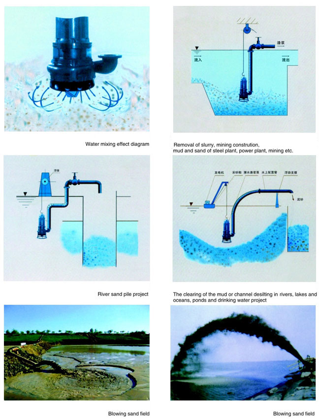 Naipu   Pumps for pumping sand and sludge in potential water