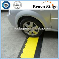 ISO 9001:2008 High Quality Cable Trench Cover (factory sale price)