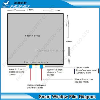 New Tech Smart Glass For Car Smart Glass Shower Door View Smart