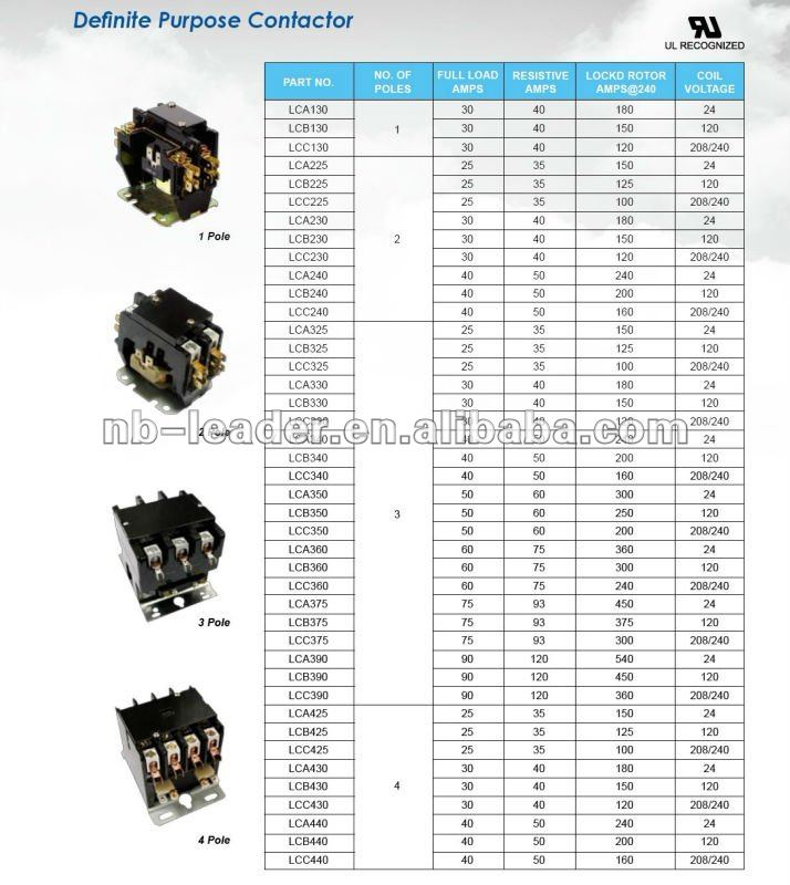 airconditioning contactor