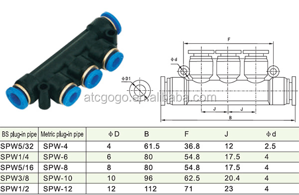 Tube Fittings Plastic Plumbing Connections 2 Inch Pvc Pipe Fittings - Buy  Tube Fitting,Plastic Plumbing Connections,2 Inch Pvc Pipe Fittings Product