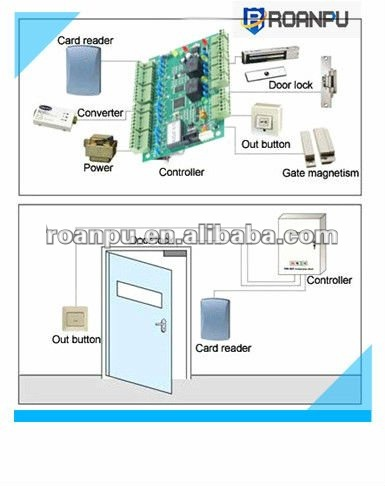 RFID smart card magnetic lock door access control system