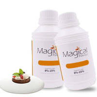 Hight Quality wholesale e-liquid flavor concentrate food grade flavor concentrate