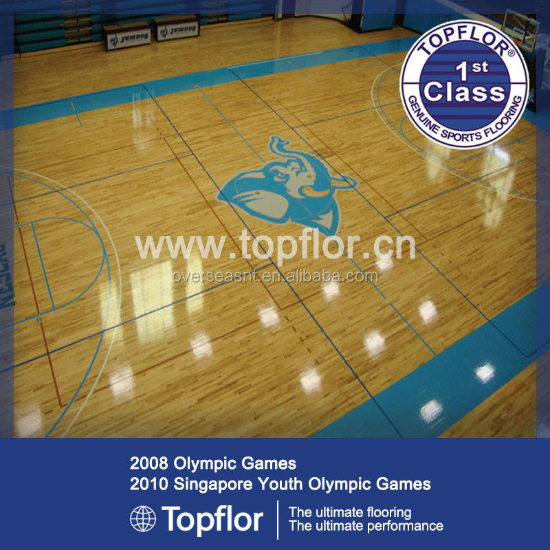 Futsal court flooring cost floor matttroy for How much does it cost to build a sport court