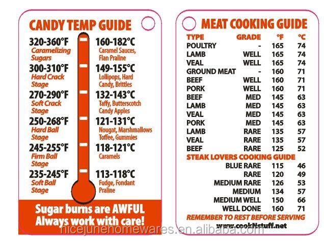 Parrilla de carne termometro digital termometro termometro for Termometro digital cocina