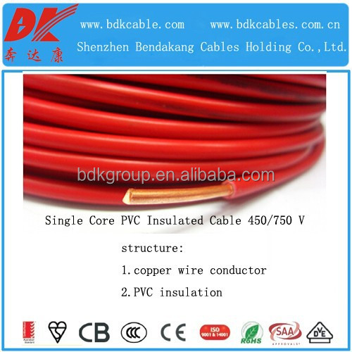 copper earth ground electrical wire electrical cable 25MM
