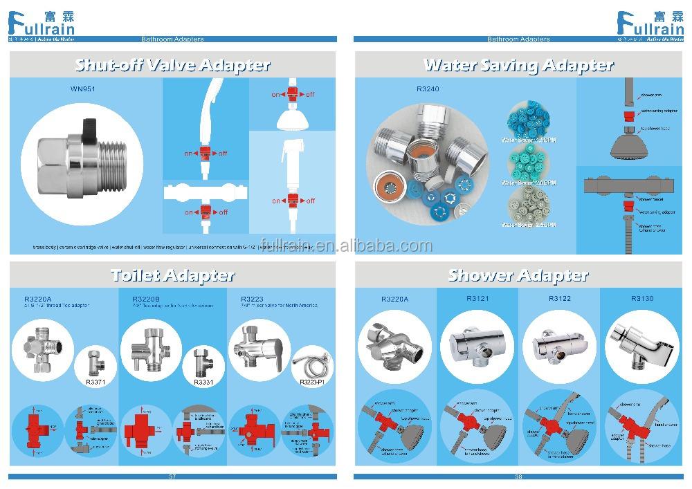 fullrain wasserspardusche adapter wasser durchflussbegrenzer regler minderer 50. Black Bedroom Furniture Sets. Home Design Ideas