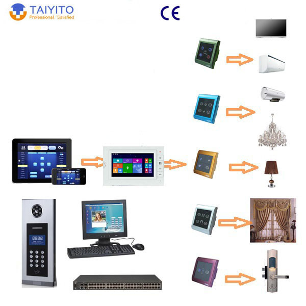 best price zigbee smart home good quality home automation control system smarthome automation. Black Bedroom Furniture Sets. Home Design Ideas