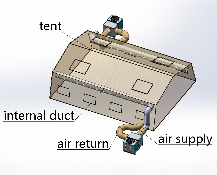 how to make an air conditioner for a tent