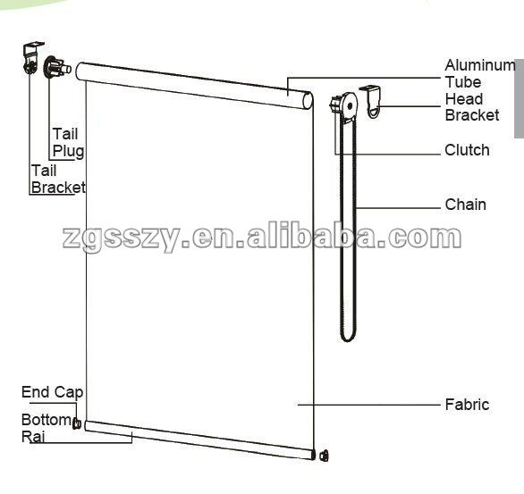 returns with no clip repair blinds metal window metalchainverticalblindparts chain parts vertical blind per index part