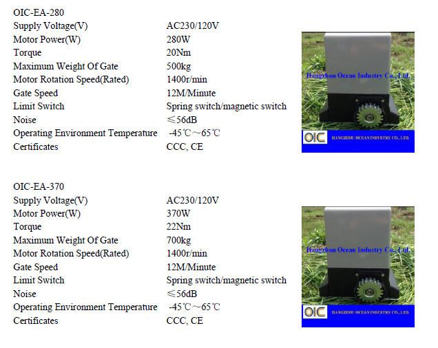 Heavy Duty Ac Automatic Sliding Gate Opener Buy