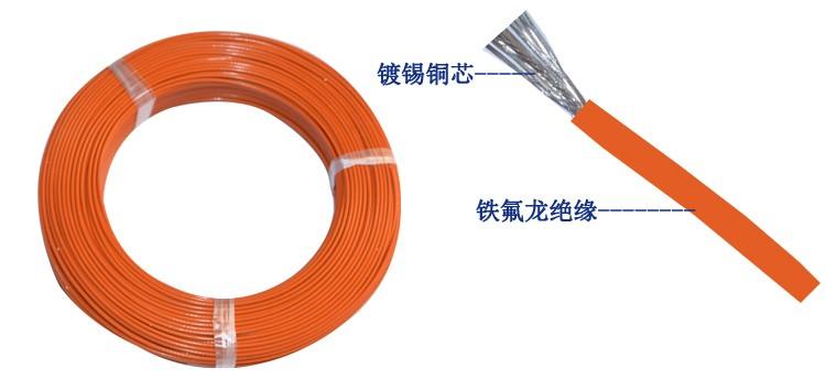 Teflon Beschichtet Kupfer 1,5mm Teflon Draht - Buy Product on ...