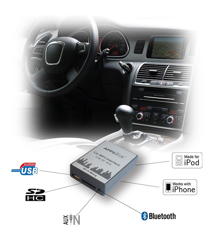 Car Digital Music Changer USB SD MP3 for MAZDA 3 5 MX-5 CX-7 Protege MPV Tribute