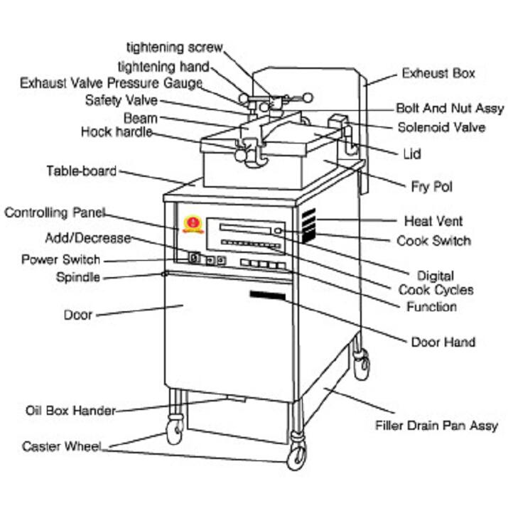 used henny penny pressure fryer/electric chicken duck ... vulcan 1er50a fryer wiring diagram kawasaki vulcan 1500 classic wiring diagram