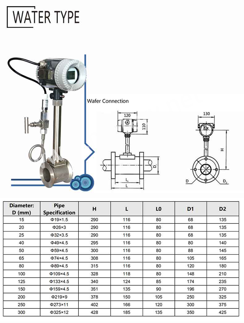 Steam meter vortex flow meter low price high quality