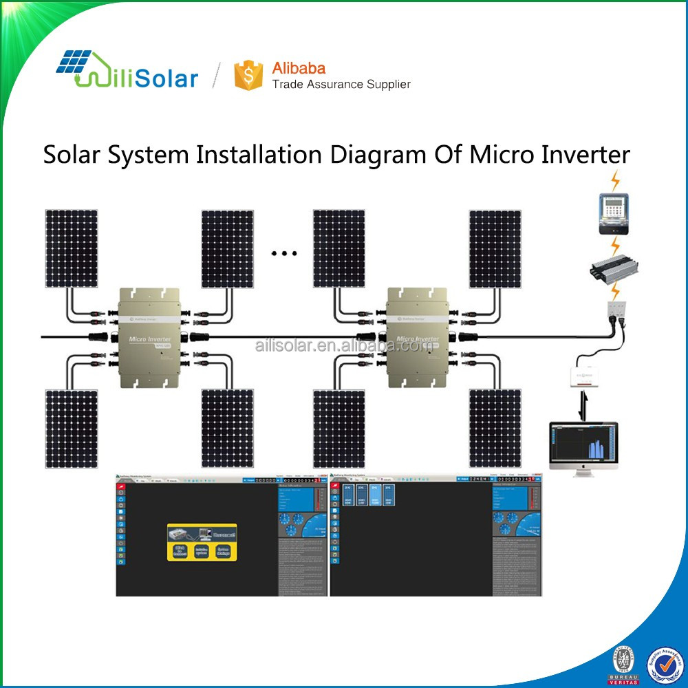 solar panel mount solar panel mount suppliers and manufacturers solar panel mount solar panel mount suppliers and manufacturers at com