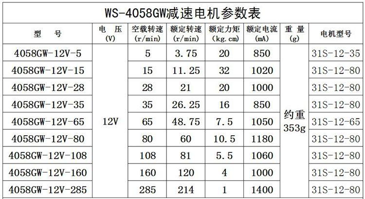 WS 4058GW aimant permanent DC engrenage à vis sans fin