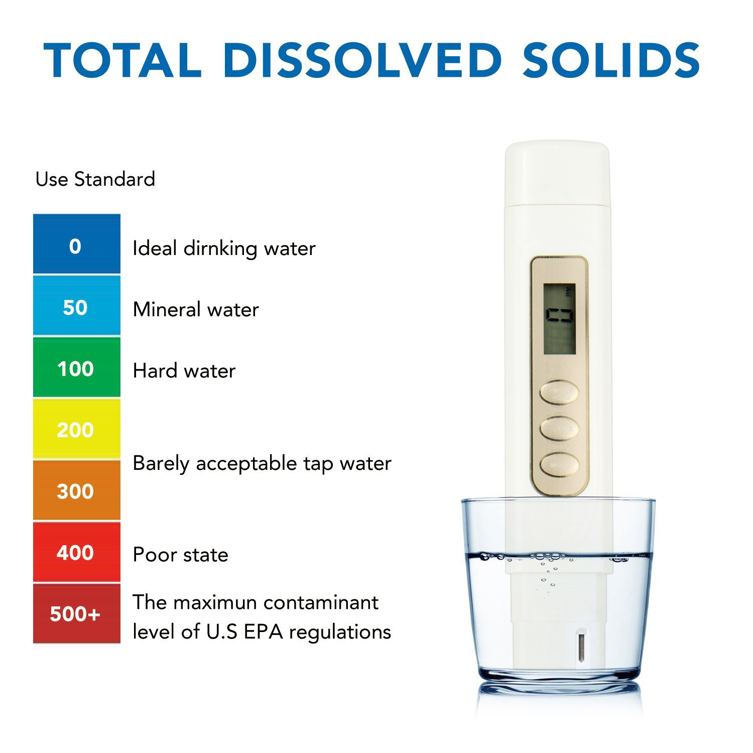 Professional grade Water quality tester tds meter