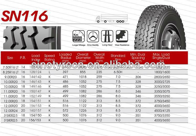 Tyre Prices Pakistan Trucks Use 1000r20 1100r20,Thailand Rubber Truck Tire  Price List - Buy Tyre Prices Pakistan,Thailand Rubber Truck Tire Price