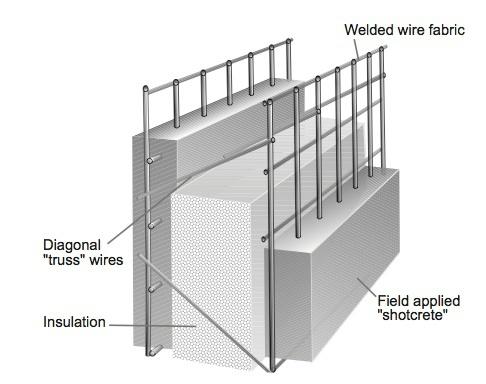 3d Panel Machine 3d Wire Mesh Panel Machine 3d Panel