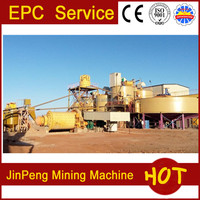 Professional mine EPC & Turnkey project contractor / 100-5000t/d Gold plant