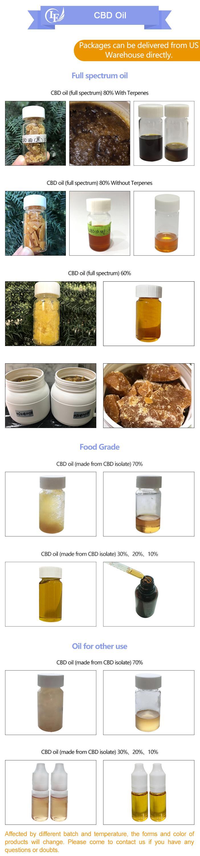 น้ำมันกัญชา 100% ธรรมชาติ CBD น้ำมัน CBD น้ำมัน CBD