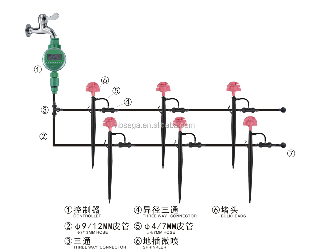 Automatic watering system for potted plants - Automatic Plant Watering System Flower Pot With Electronic Timer