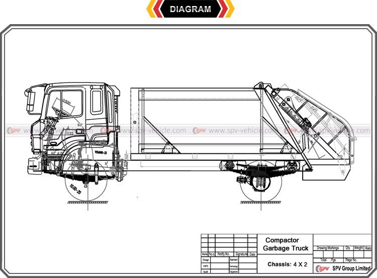 japanese brand 4-6 cbm garbage compactor truck - buy ... rc truck diagram
