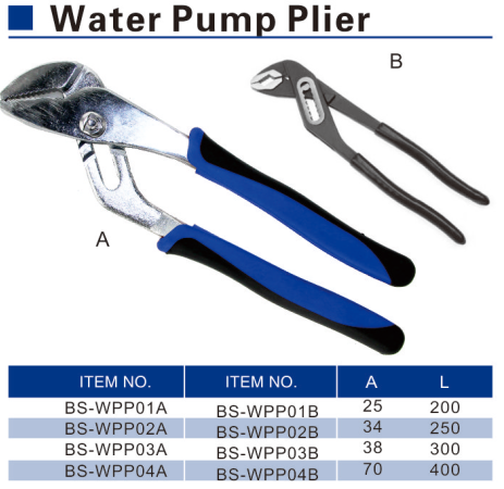 Water Pump Pliers Monkey Plier Function Of Pliers - Buy Plier ...