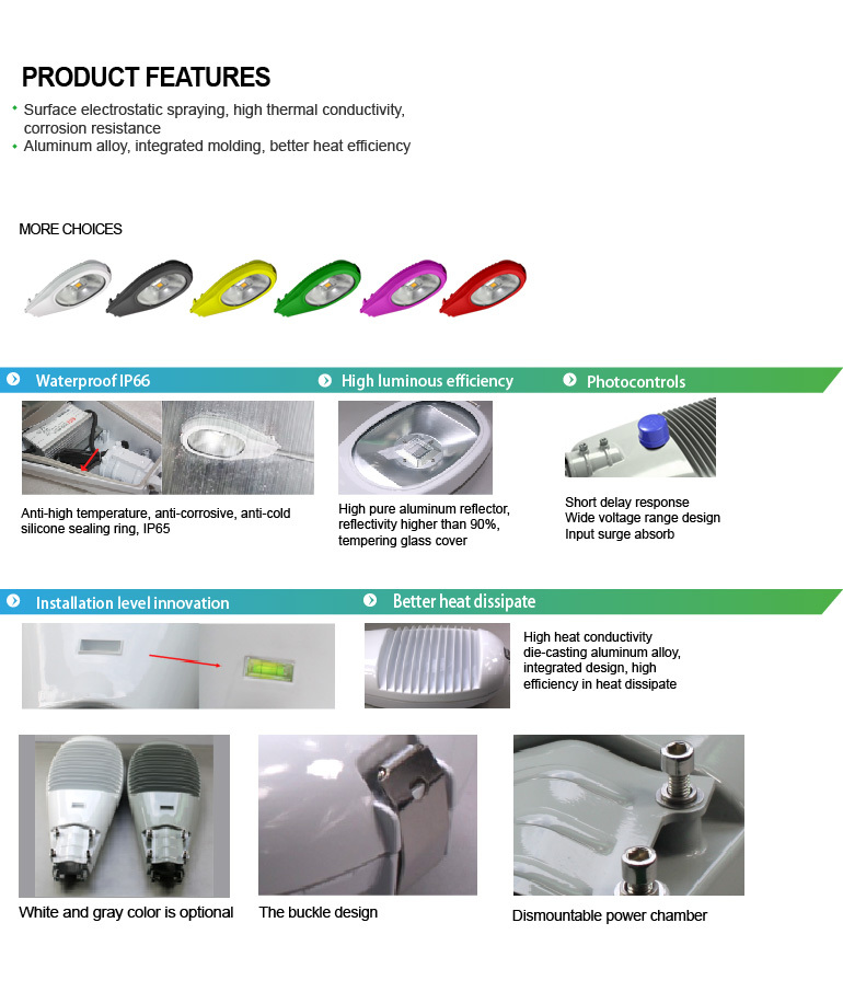 IP65 waterproof CE & RoHs approved high lumen output 40w outdoor street lamps