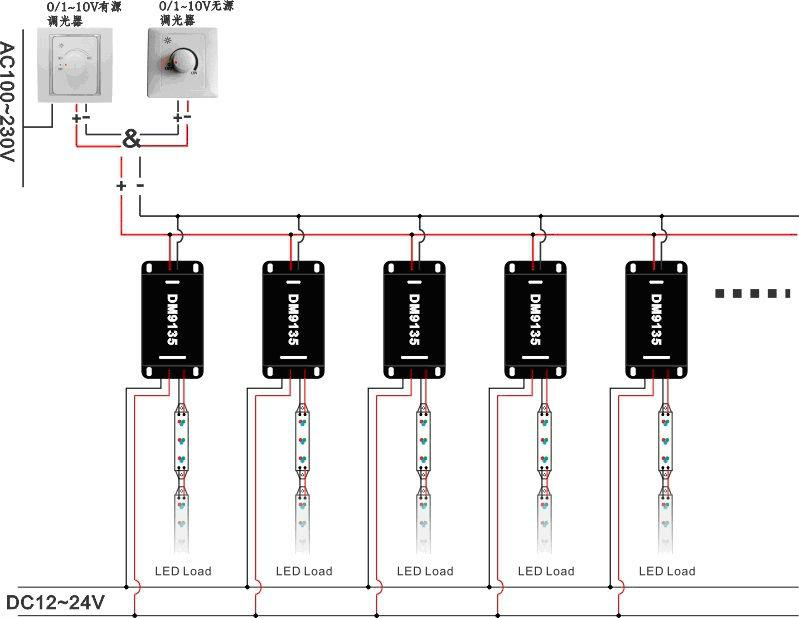 eco 0 10v dimmer driver 0 1 10v dimmable led driver eco pwm driver 1channel 12v 24v 10a 120w pn