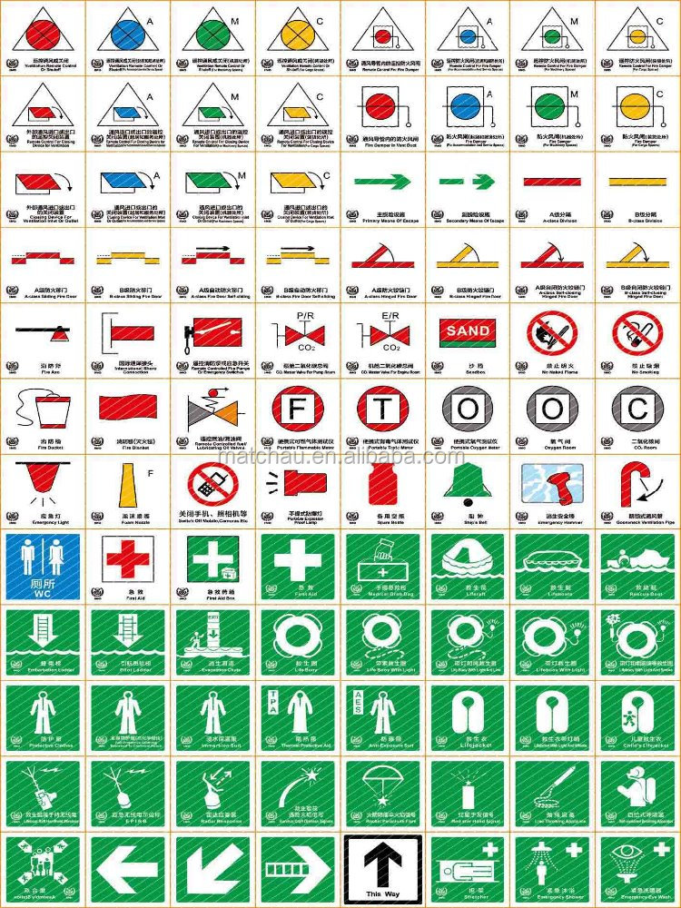 IMO SAFETY SIGNS AND SYMBOLS PDF DOWNLOAD - Maissana PDF