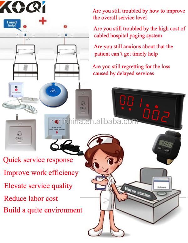 KOQI Wireless Nurse Emergency Call System LED Receiver with Panic Button and watch wrist