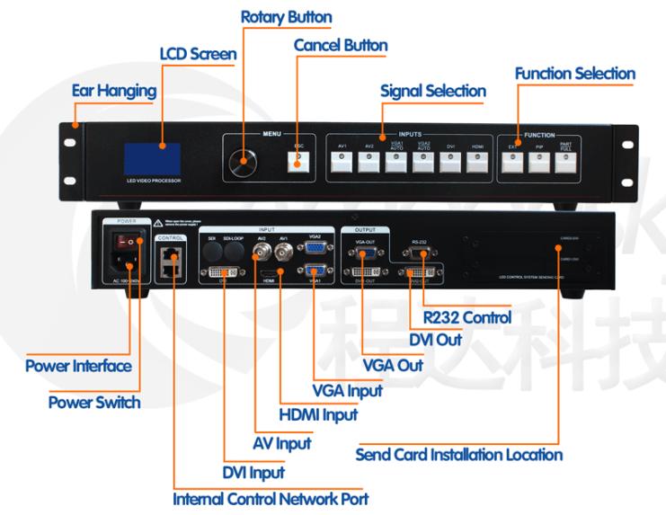 508 video processor.png