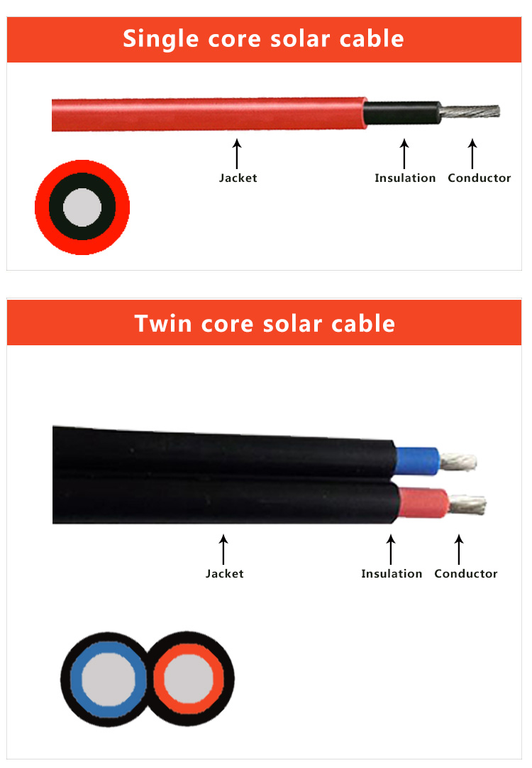 XLPE double insolation 4mm2 6mm single core cable DC PV Solar Cable