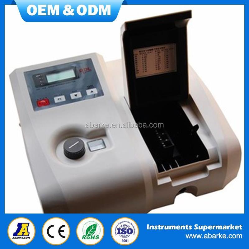 List Manufacturers Of Artificial Insemination Equipment