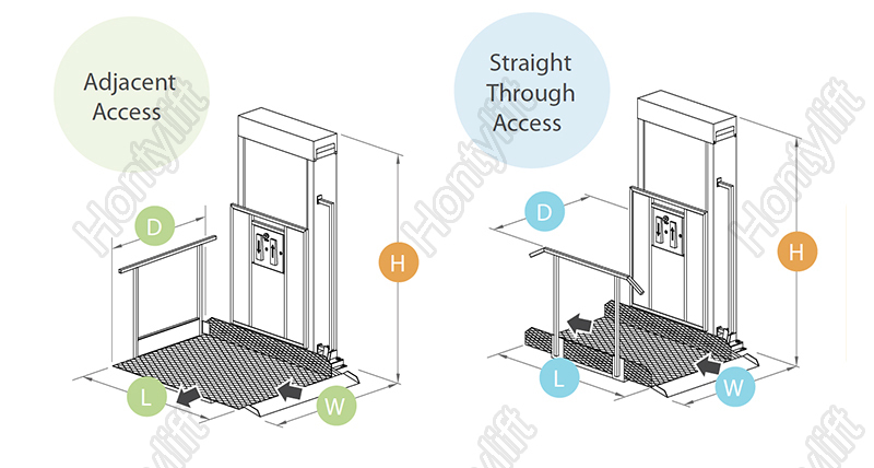 Vertical Hydraulic Electric Wheelchair Platform Lifts For Disabled ...