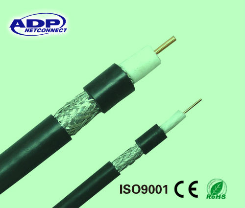 2019 for CCTV and CATV 75ohm cable coaxial rg58