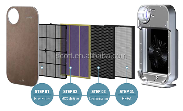 Honeycomb Activated Carbon Air Purifier Replacement Home Air ...