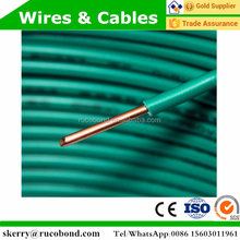 cu/xlpe/sta/pvc single core shielding armoured copper control cables