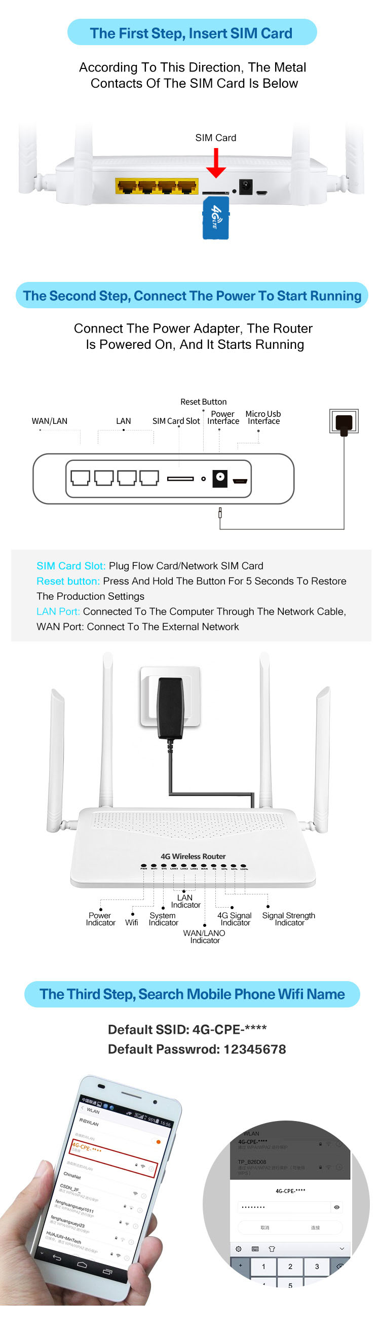 2.4Ghz 300Mbps 192.168.0.1 wi-fi router 4g modem lte router wifi with sim card slot