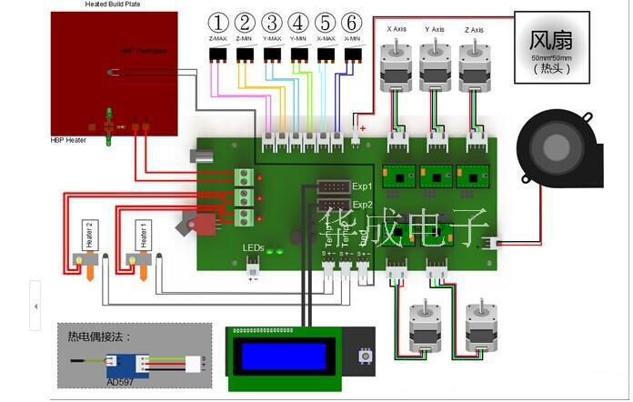 Ultimaker 1 5 7 + A4988 + Mega2560 R3 + LCD2004+ Assembled J-head Hotend  Nozzle 3D Printer Controller Kit For RepRap