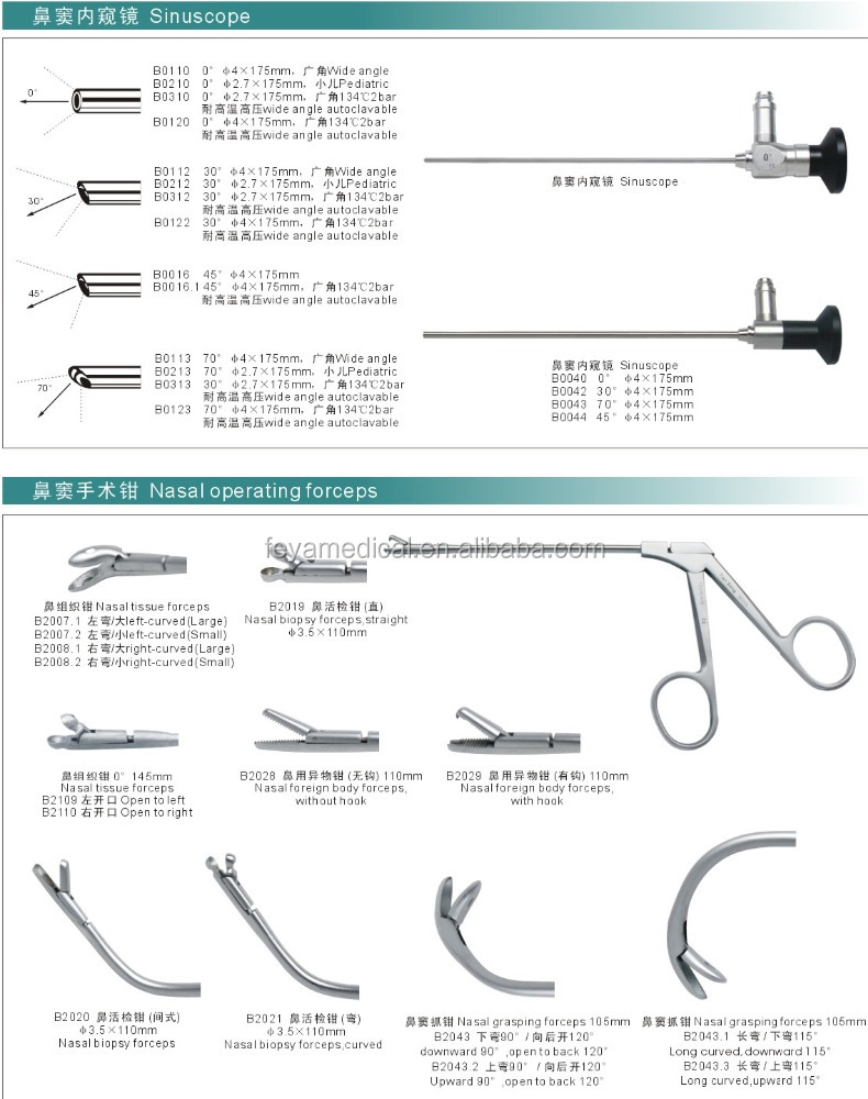 ENT Endoscopic Surgical Nasal Operating Forceps Nasal Tissue Scissors Manufacturer